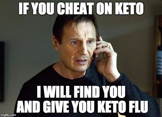 Keto Coffee Quotes
