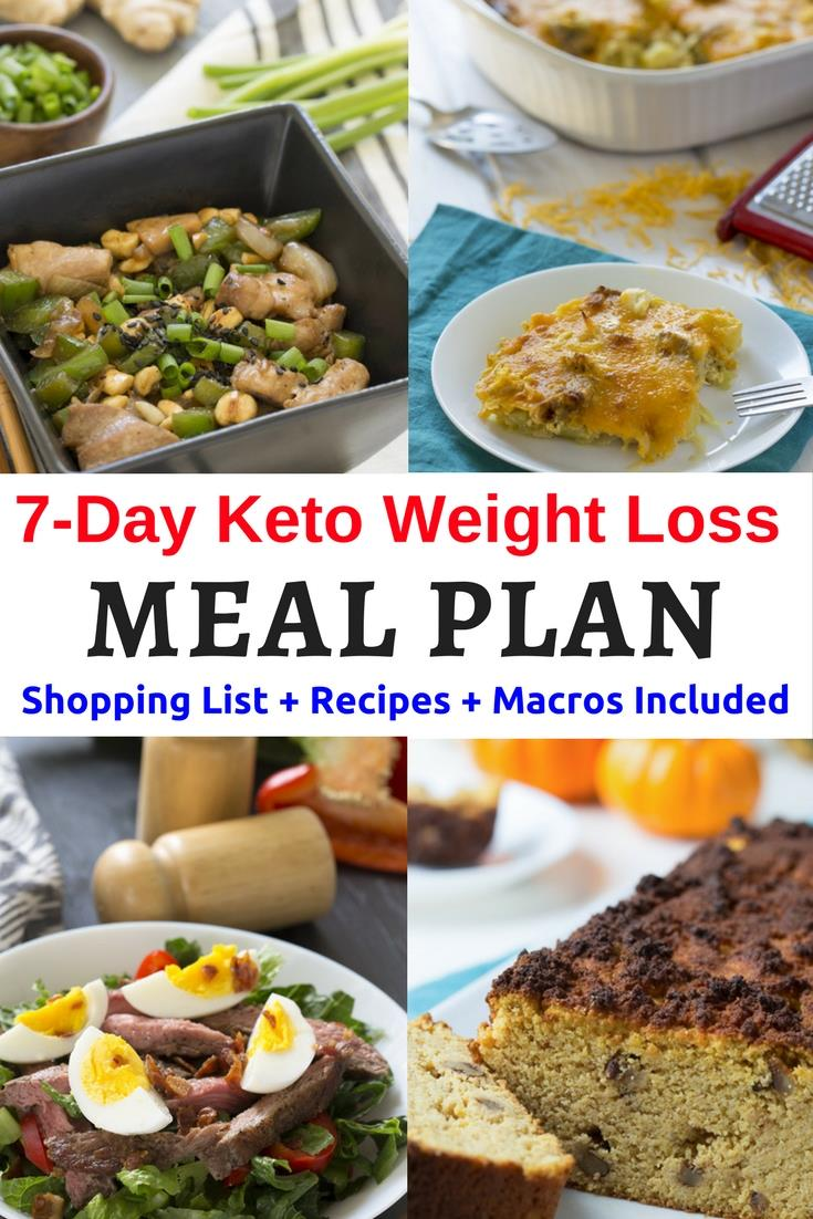 7-Day Keto Weight Loss Meal Plan