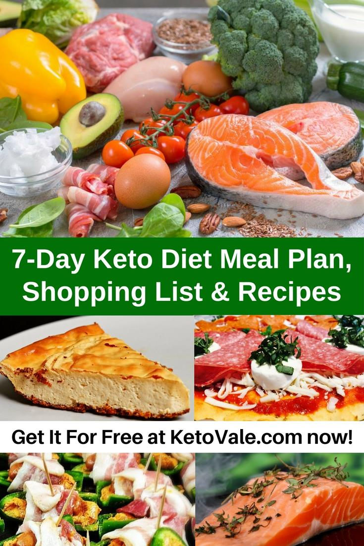 7-Day Ketogenic Diet Meal Plan