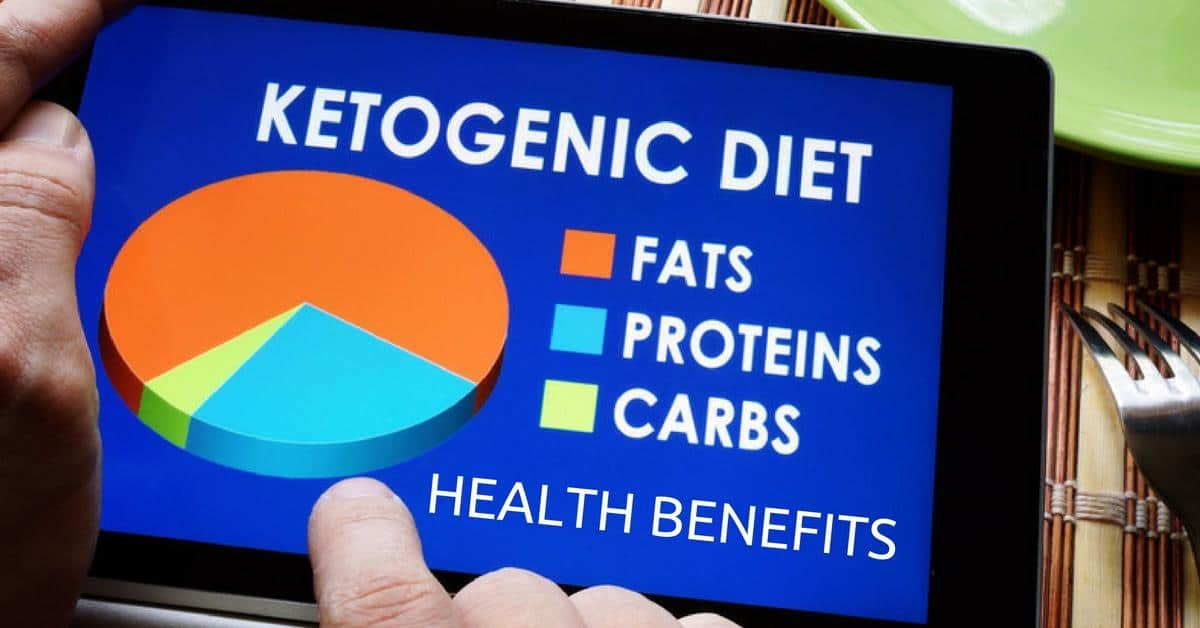 Keto Diet For Beginners The Complete Guide Keto Vale