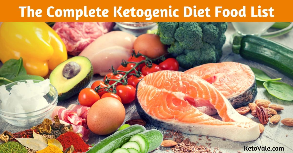 Complete Ketogenic Diet Food List