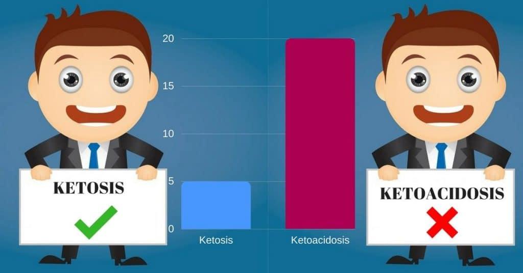 Ketosis vs Ketoacidosis