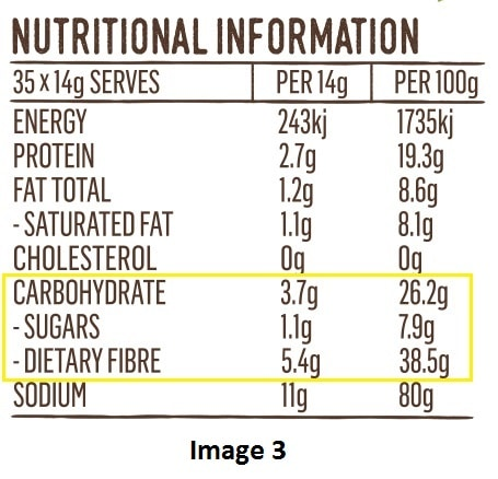 Net Carbs: What Are They and How to Calculate Correctly