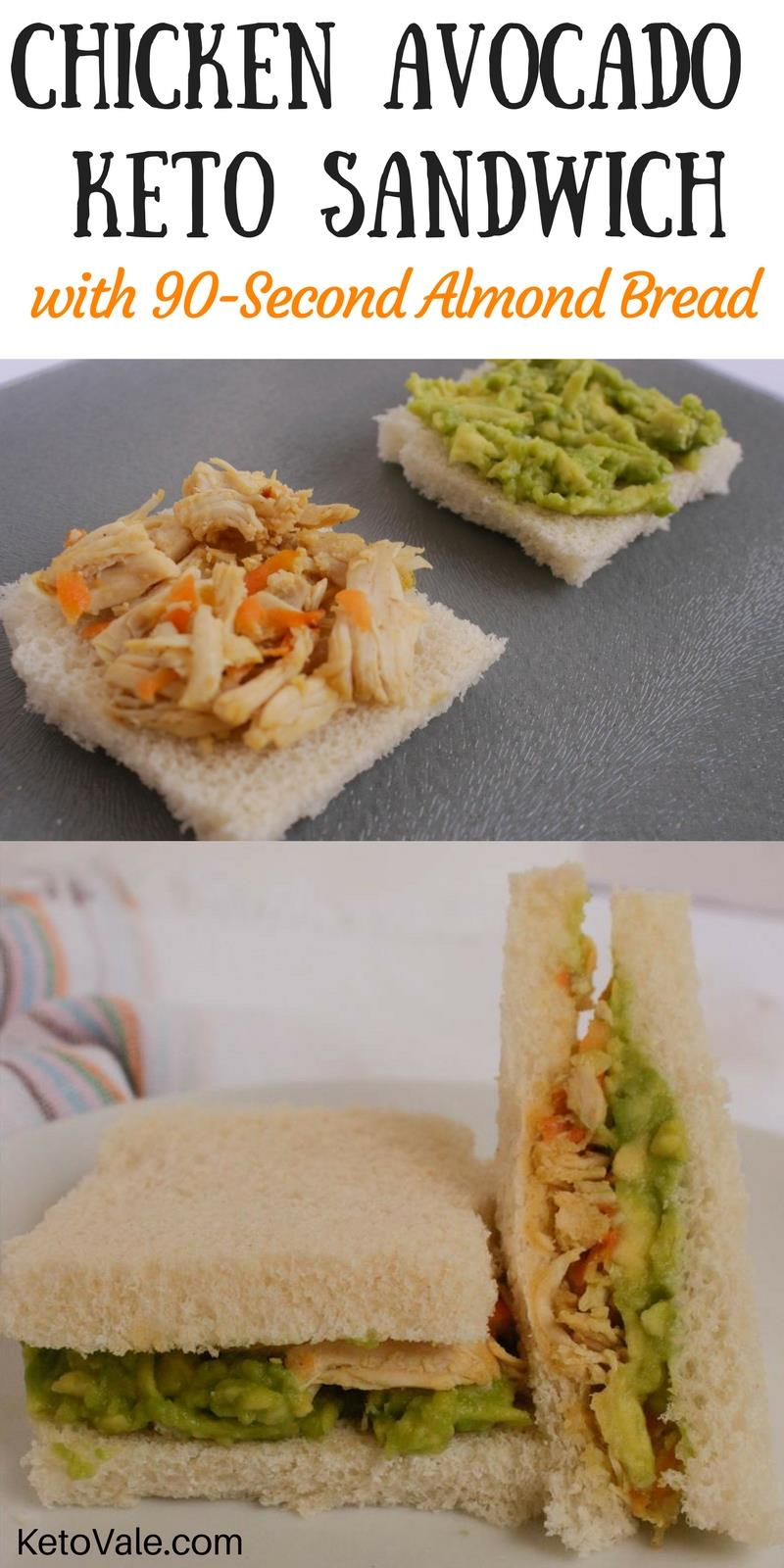 90 Second Bread for Chicken Sandwich Low Carb Recipe ...