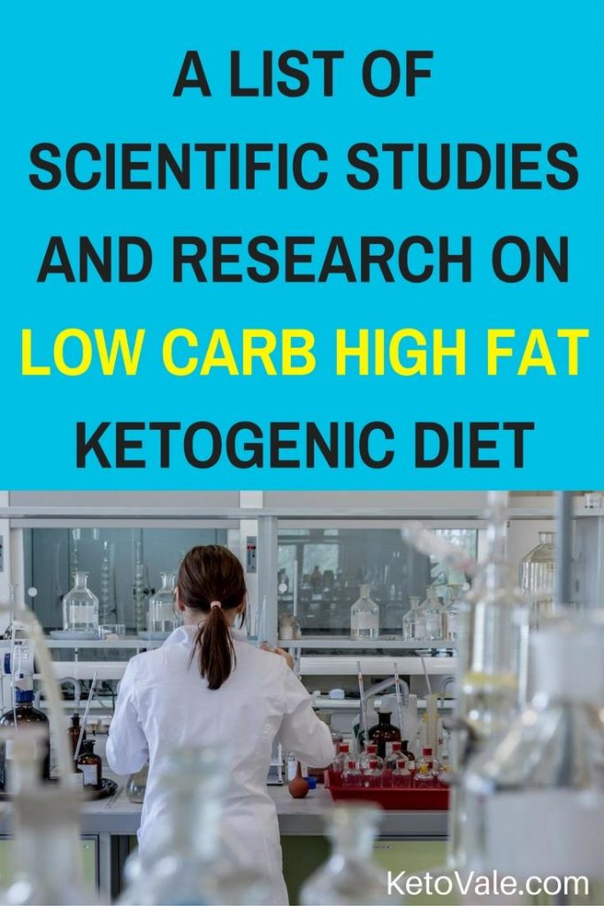 Studies and Research on Low Carb High Fat Diet