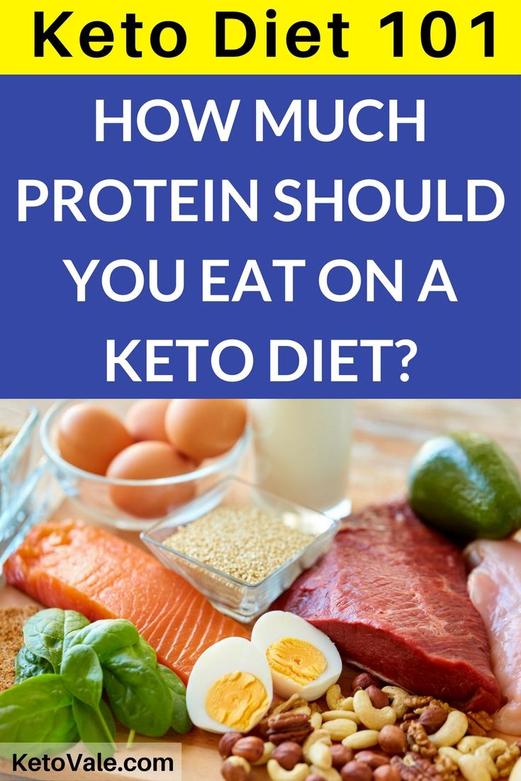 Protein Amount on Keto Diet
