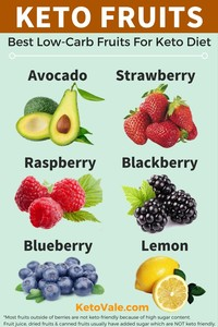 Best Low Carb Fruits For Keto