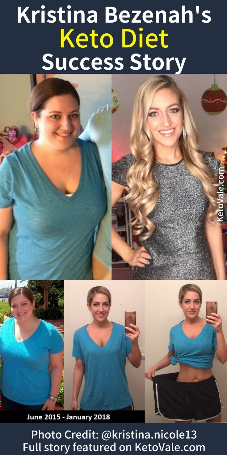 Kristina Bezenah's Keto Diet Success Story - Inspirational Weight Loss Before and After Photo