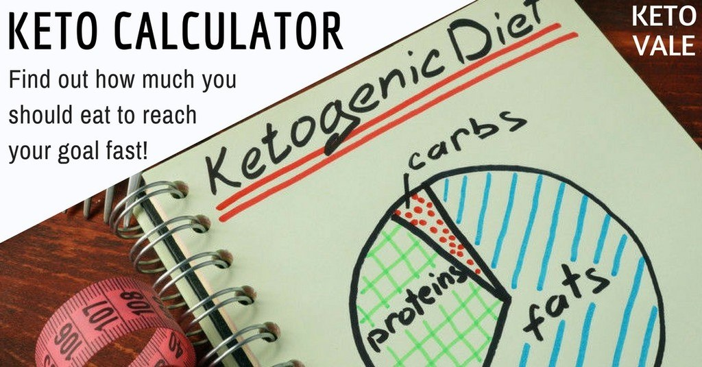 Keto Macros Calculator