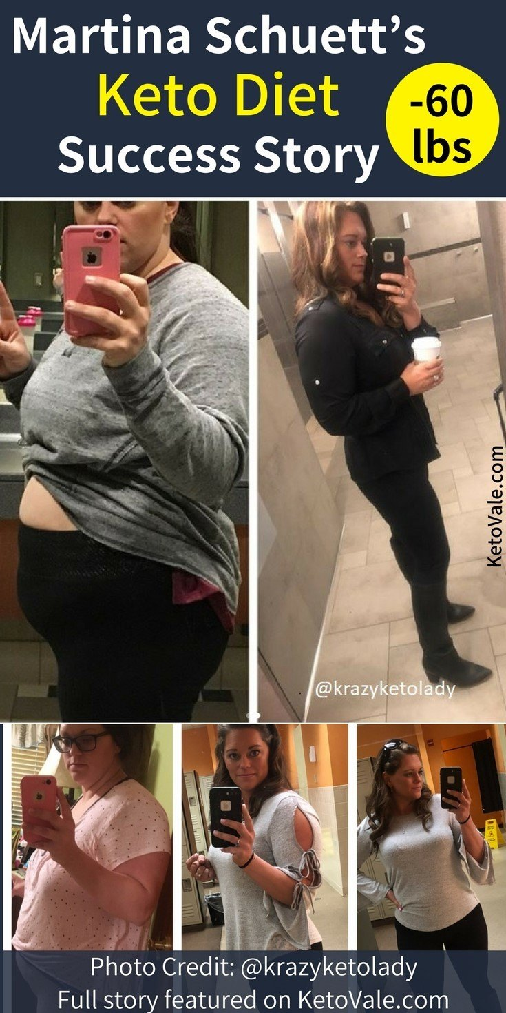 Martina Schuett's Keto Success Story Before and After Photo