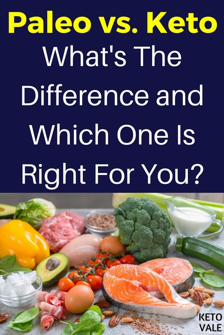 Difference between Paleo and Keto Diet - Which One Is Better For You?