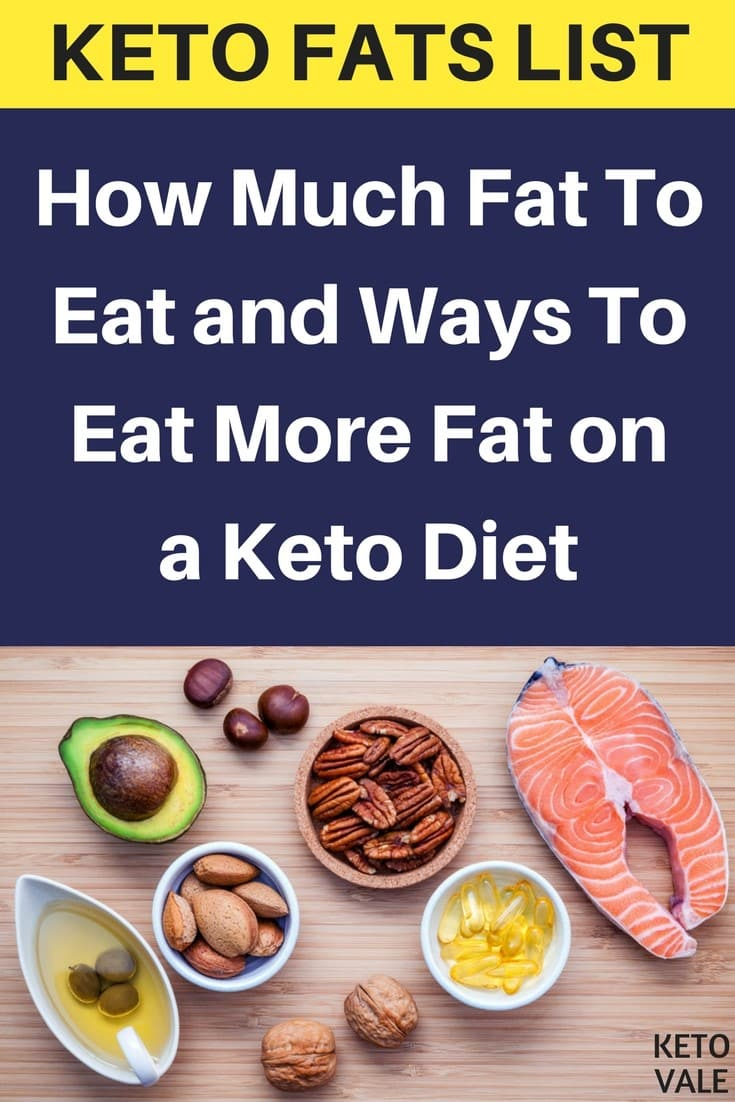 Keto Fats List: Best and Healthy Fats to Eat When Following a Ketogenic Diet