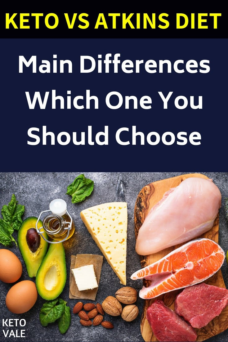Atkins Diet vs Keto Differences