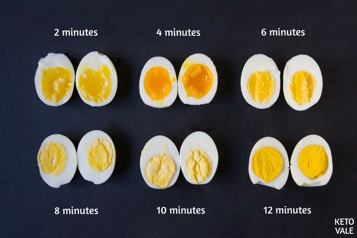easy to peel boiled egg