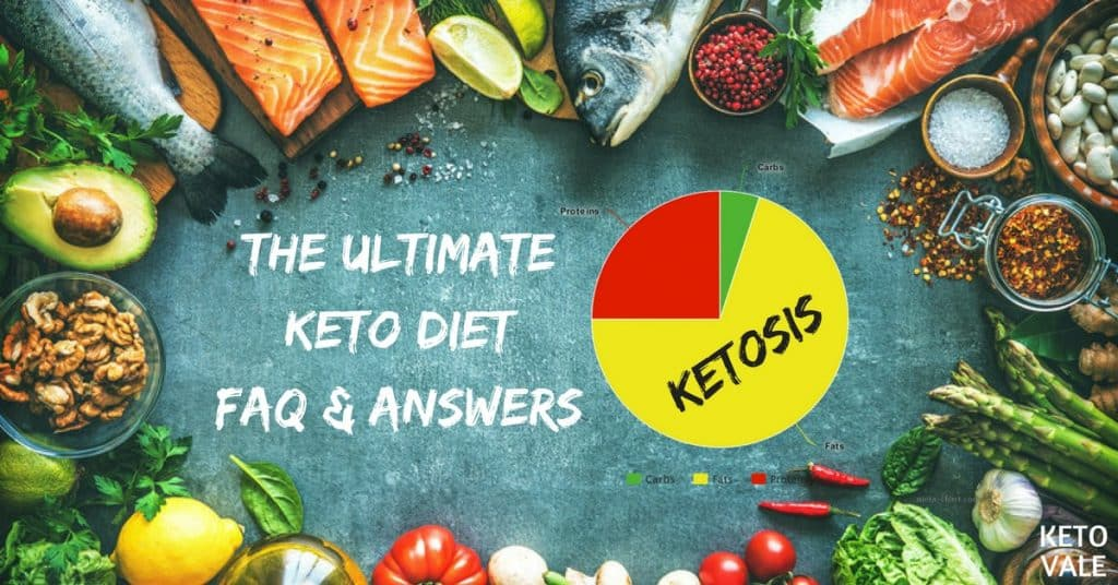keto diet faq
