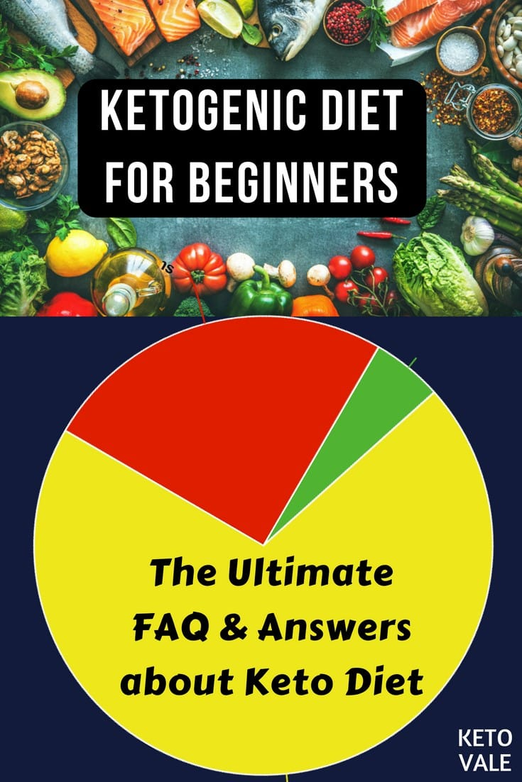 The Ultimate Keto Diet Questions and Answers