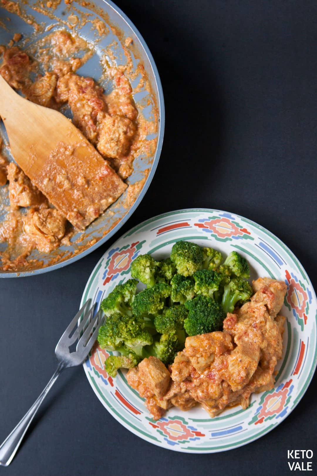keto garlic butter chicken