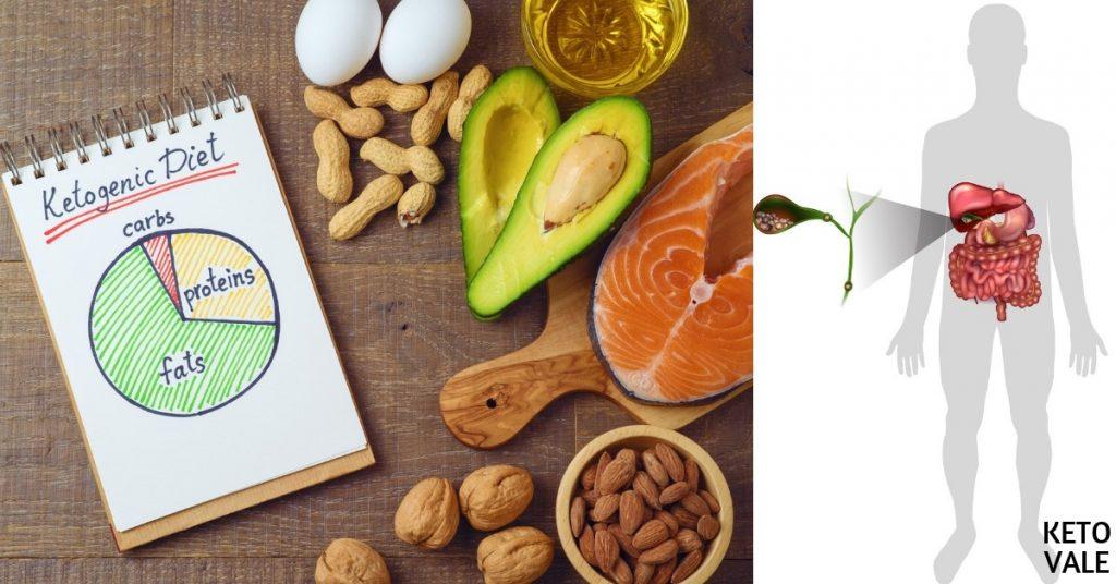 keto diet without gallbladder