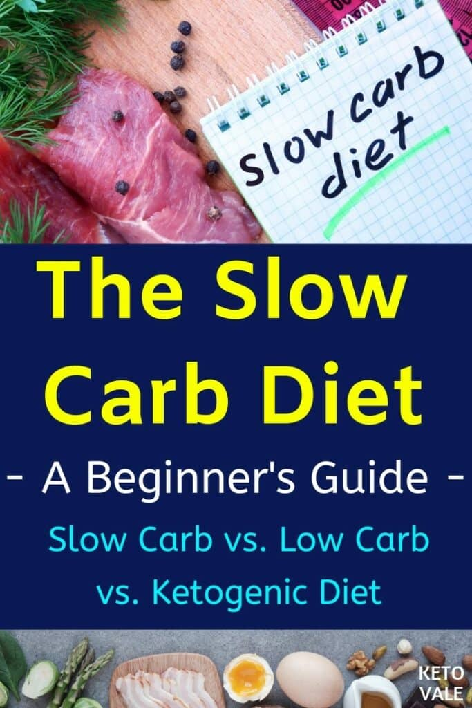 slow carb diet food list